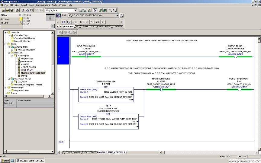 RSLogix 5000 programming software